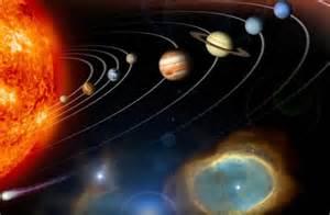 blog planets alligned