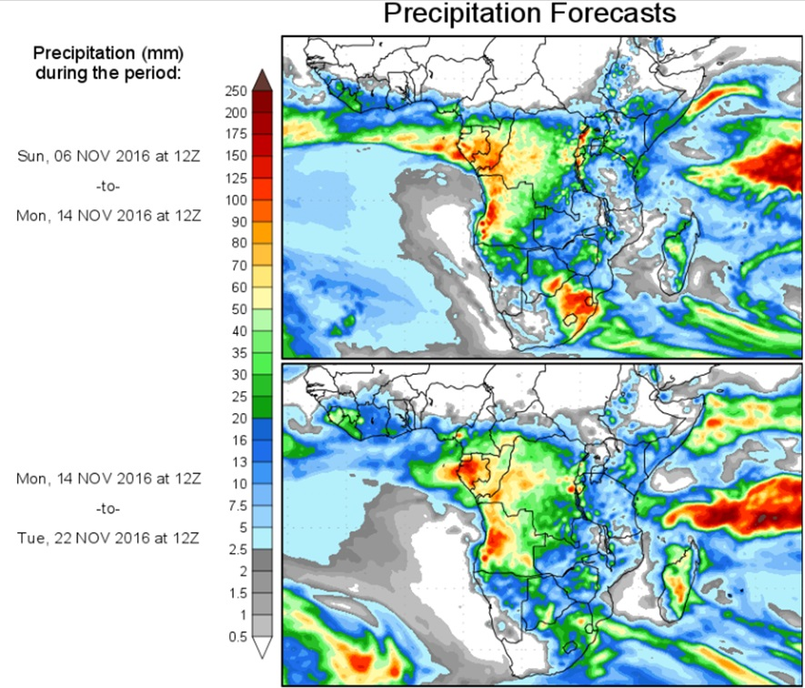 South African Weather forcast new season