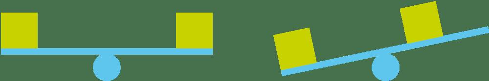 Aplicación de los pesos en un balancín
