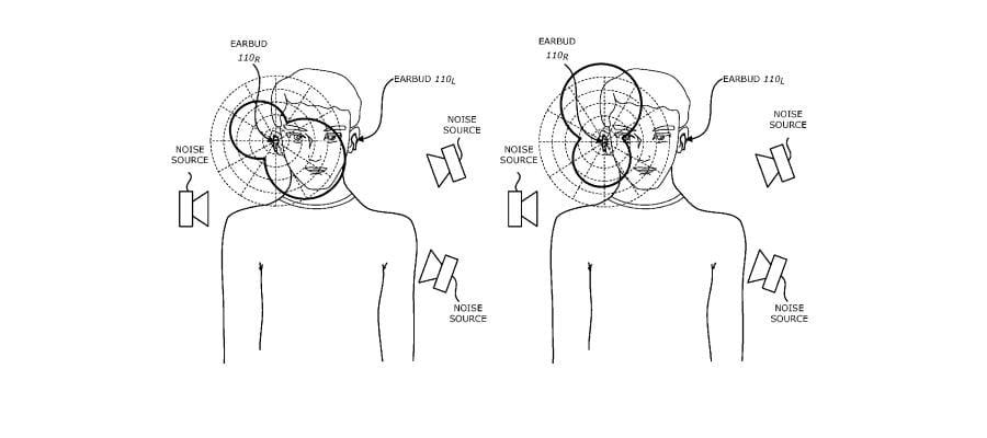 Patente Apple de un método de cancelación de ruido auriculares