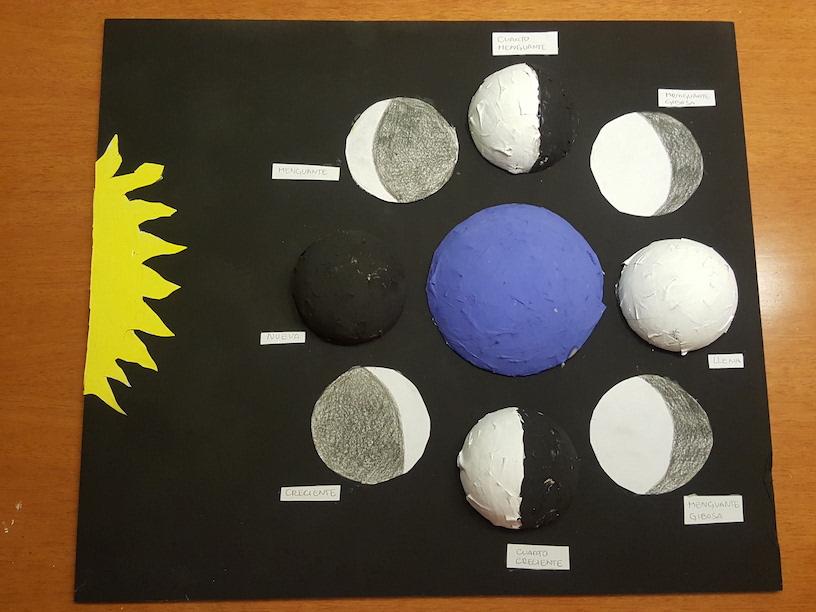 Maquetas Escolares: Fases de la Luna - Soy Mamá Moderna
