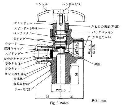 Propane Tank: Propane Tank Valve Diagram