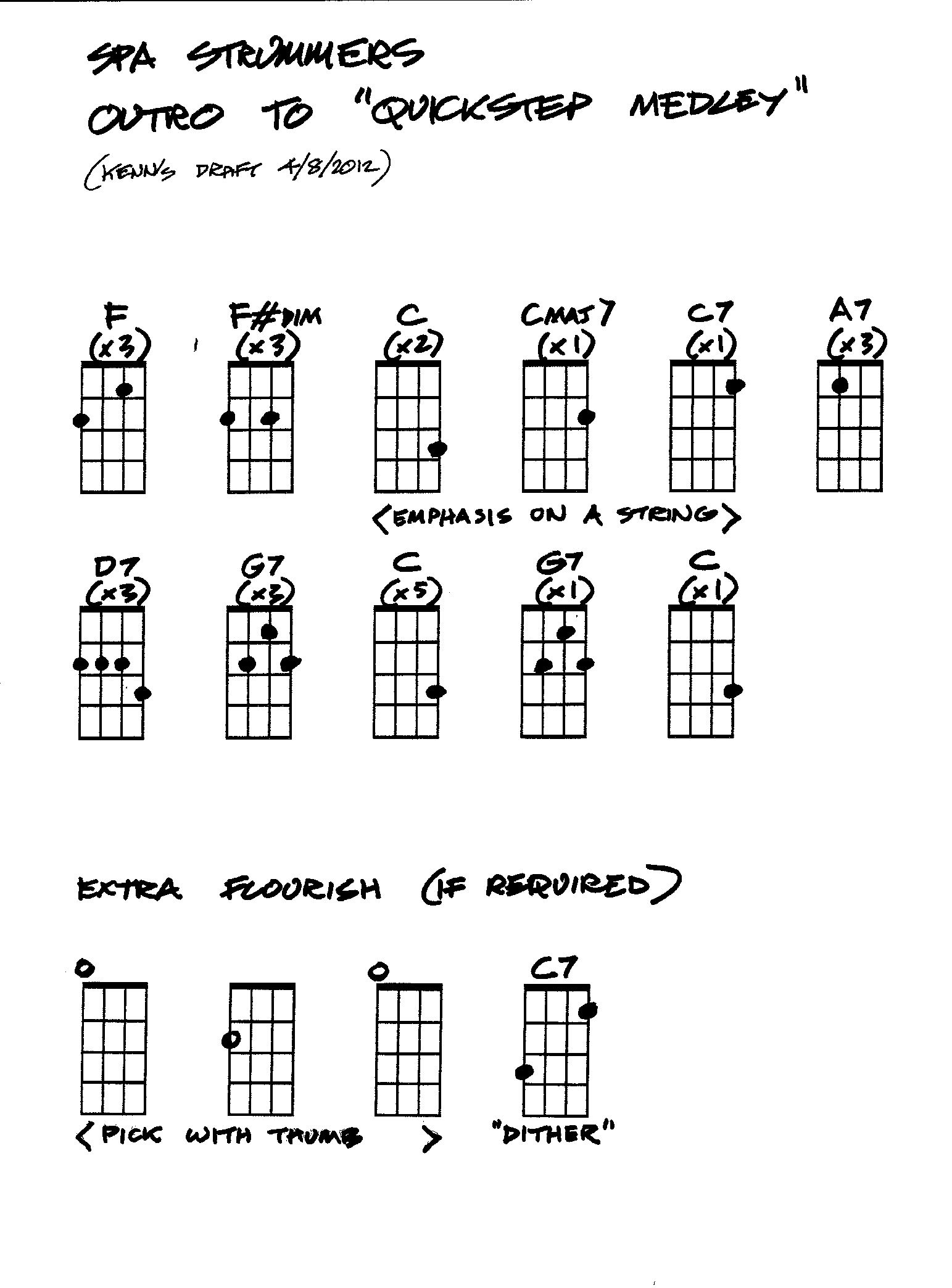 These Boots Are Made For Walking Ukulele Chords t