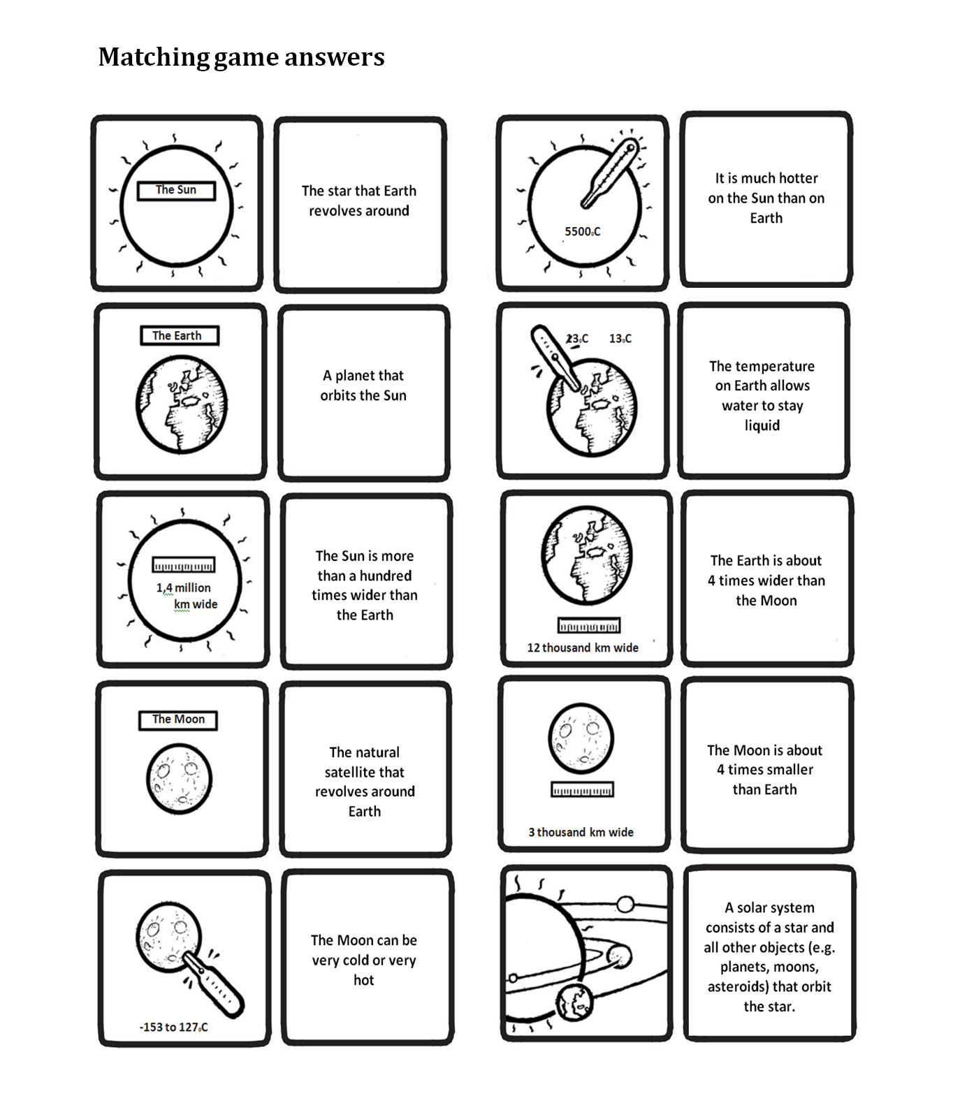 Moon Talk Worksheet Key