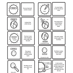 Sun Diagram Worksheet Eye Lens Ray Earth And Moon Model Educate Inspire Space