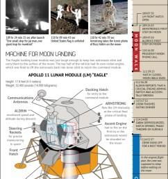 moon flight diagram [ 610 x 3363 Pixel ]