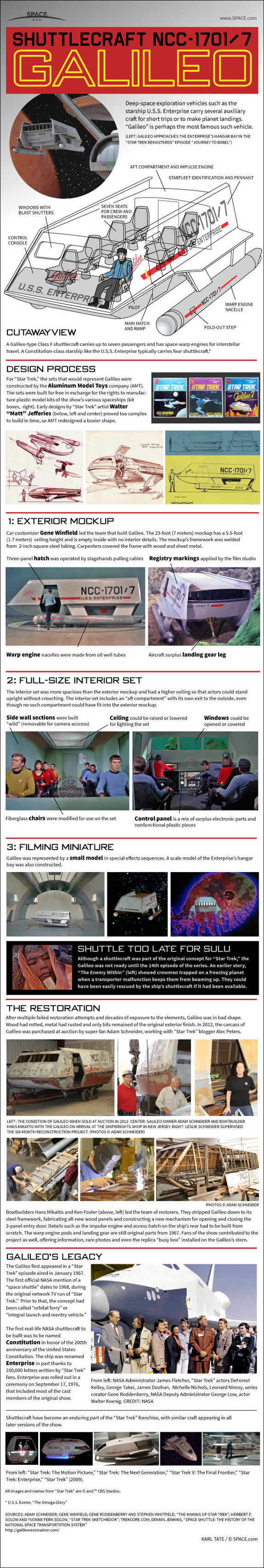 Find out all about Star Trek's Galileo shuttlecraft in this SPACE.com infographic.
