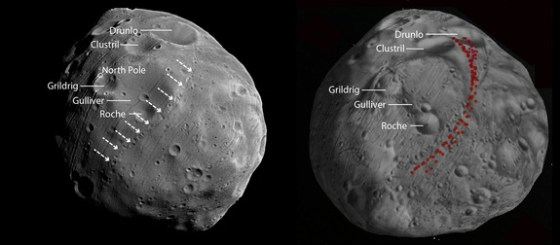 The crater chain pattern on the left matches the predicted sesquinary chain of craters on the right.