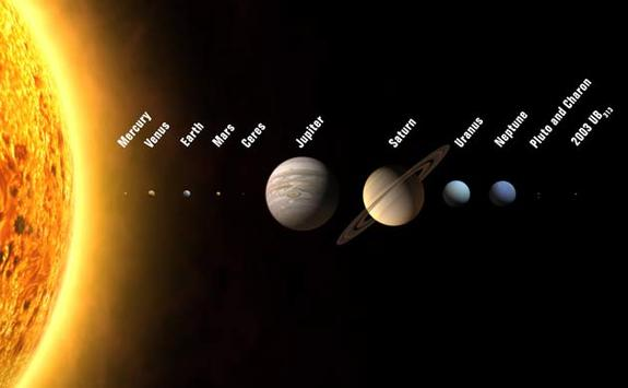 Mercury is the smallest planet in the solar system. In this illustration, planet sizes are shown to scale but their orbital distances are not to scale.