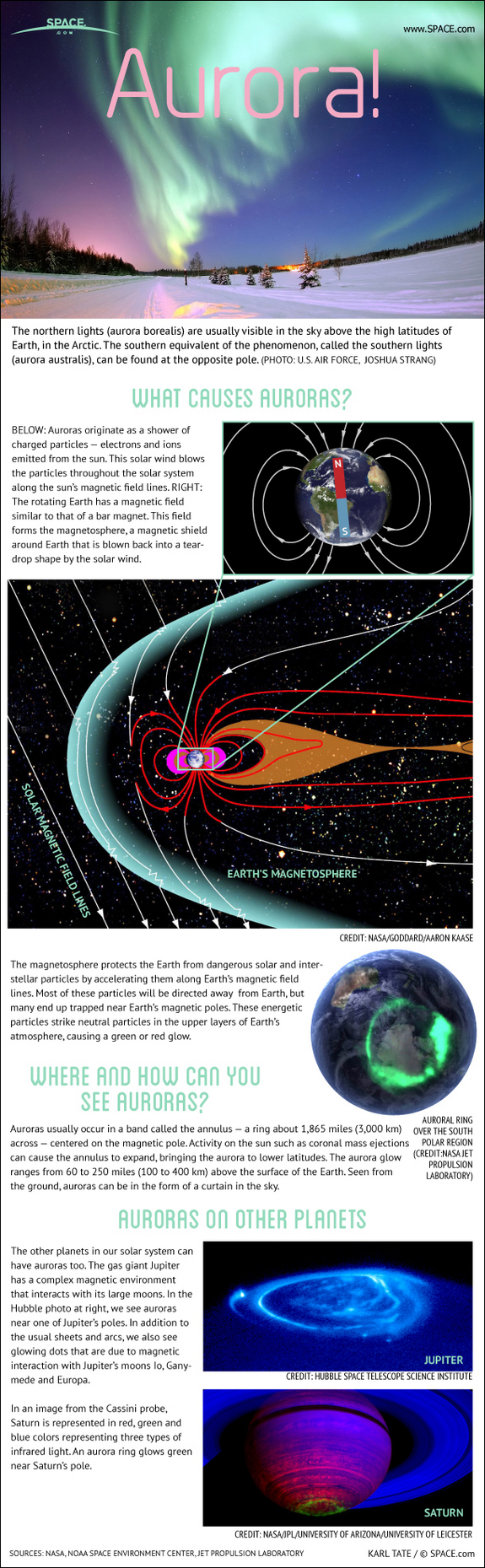 Find out where to see sky-filling aurora lights, in this SPACE.com infographic.