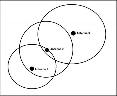 Antenna Wiring Diagram Symbol, Antenna, Free Engine Image