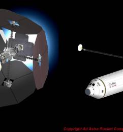 artist s impression of a 200 megawatt vasimr spacecraft images credit ad astra rocket [ 1600 x 600 Pixel ]