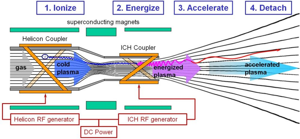 medium resolution of vasimr operation diagram