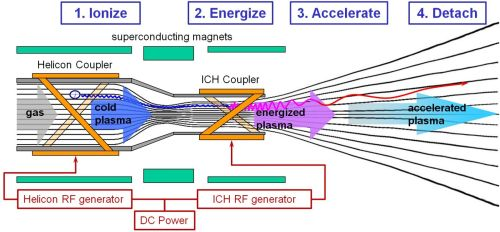 small resolution of vasimr operation diagram