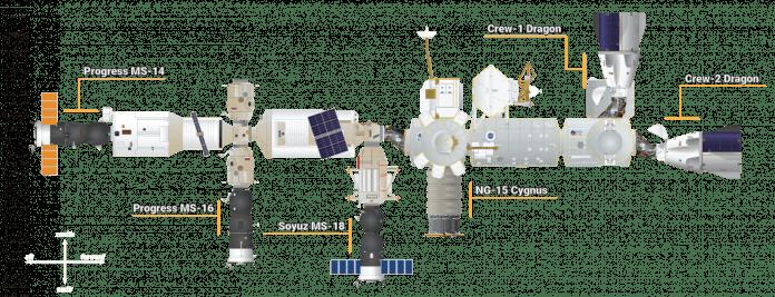 24 अप्रैल, 2021 तक अंतर्राष्ट्रीय अंतरिक्ष स्टेशन में डॉकिंग विन्यास। अब परिक्रमा प्रयोगशाला से जुड़े छह विज़िटिंग वाहन हैं।  क्रेडिट: डेरेक रिचर्डसन / ऑर्बिटल वेलोसिटी