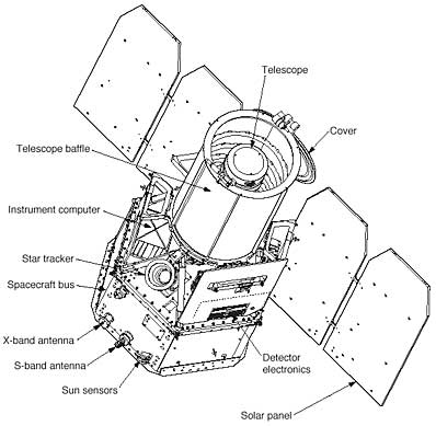 Helicopter Wiring Harness, Helicopter, Free Engine Image
