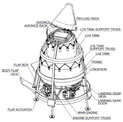 Flight Controller Wiring Diagram, Flight, Free Engine