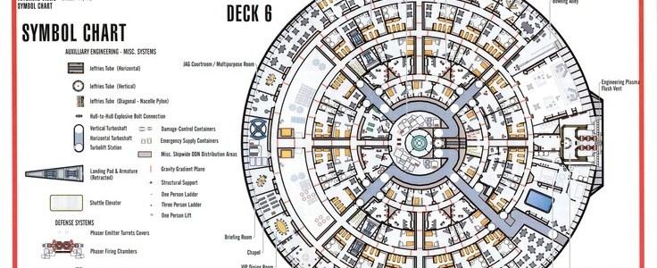 SGJ Podcast #155 – U.S.S. Enterprise, Star Trek Licensing and More