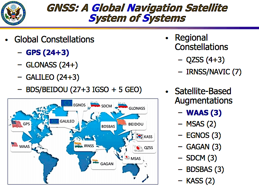 Arab group calls for global effort to protect GNSS satellite networks as 'a global utility'