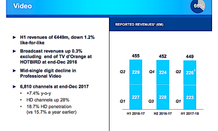 Eutelsat lifts GEO satellite sector gloom, saying satellite TV remains strong worldwide
