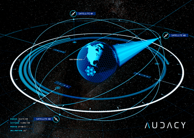 U.S. regulators approve Audacy's MEO-orbit satellite data-relay service, with conditions
