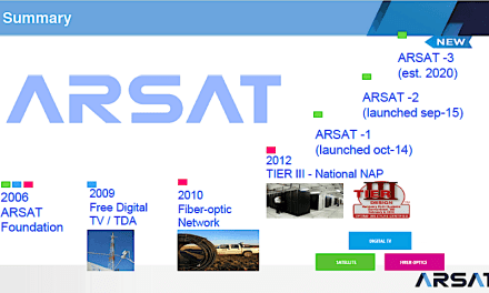 Argentina's Arsat preserves Ka-band orbital slot with 3-month visit from SES satellite. Now what?