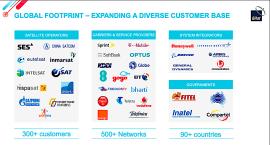 Gilat's dream-team customer set for satellite & terrestrial broadband not yet delivering revenue boost