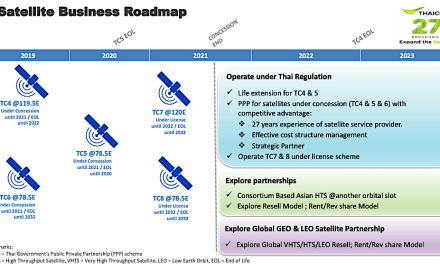 Thaicom says government reprieve allows it to plan beyond 2021, pursue in-orbit refueling for Thaicom-5