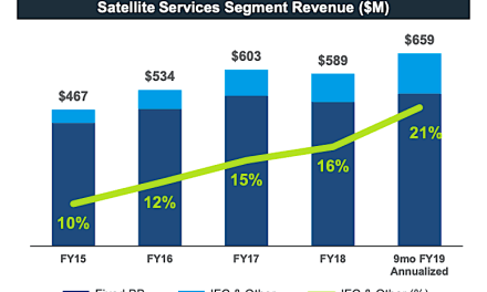 Is rural Wi-Fi a better satellite business than U.S. consumer broadband? Maybe, Viasat says