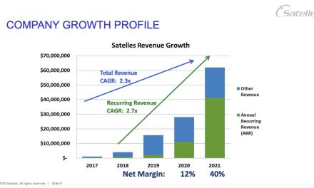 Iridium-enabled Satelles GPS backup service says revenue to quadruple this year
