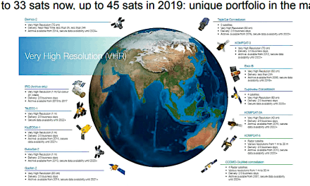 UrtheCast puts Deimos Imaging and its 2 satellites up for sale in bid to cut costs, raise cash