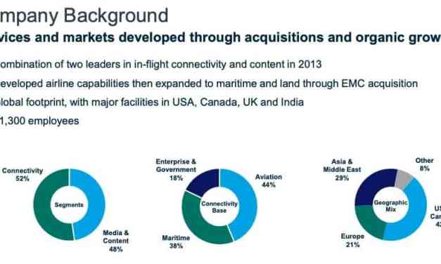 3 years later, Global Eagle reconsiders its $550-million purchase of maritime connectivity/content provider