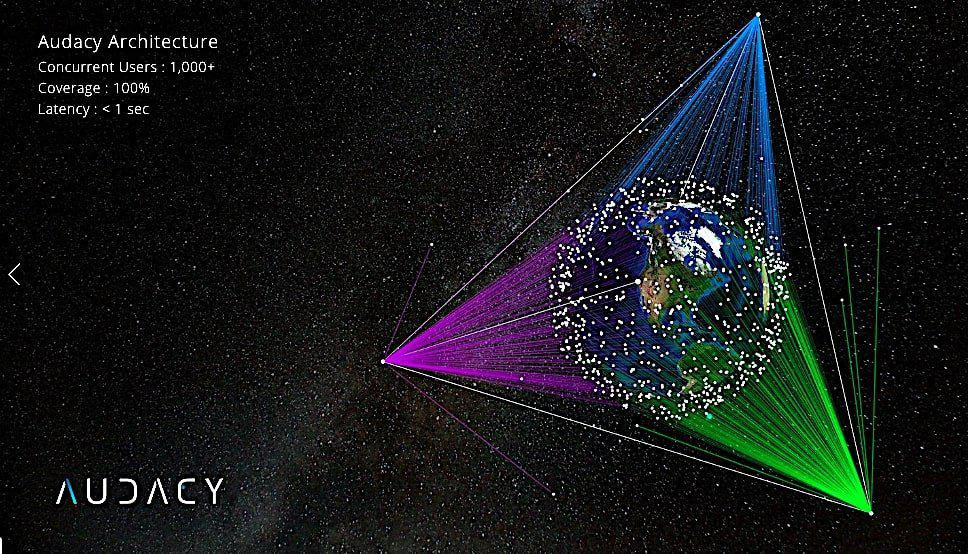 Satellite data-relay startup Audacy breaches debt covenant, investor pulls out; company's FCC license in play