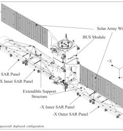 the radarsat 2 satellite deployed configuration diagram [ 1514 x 1234 Pixel ]