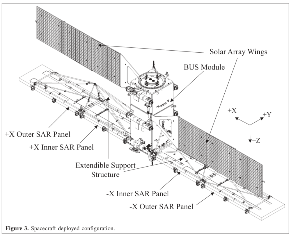 medium resolution of the radarsat 2 satellite deployed configuration diagram