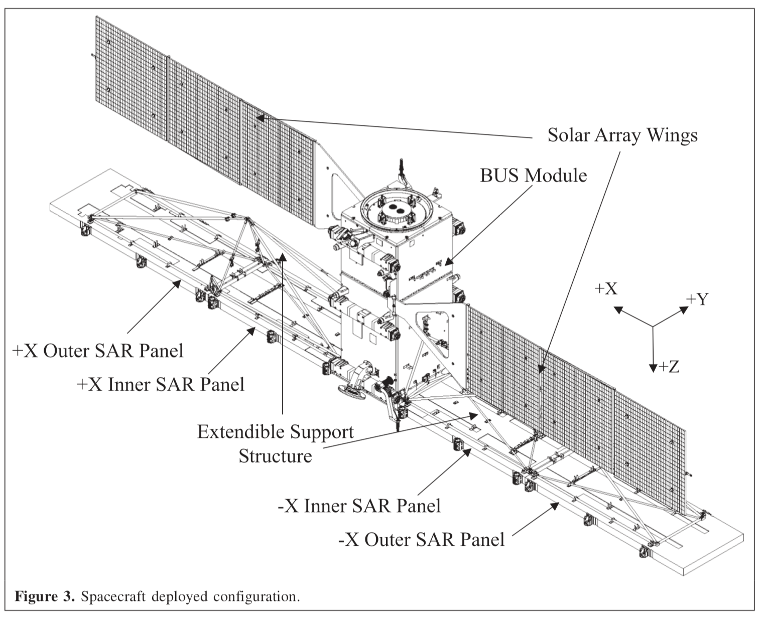 hight resolution of the radarsat 2 satellite deployed configuration diagram