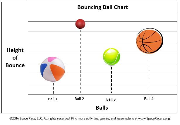 Resultado de imagen de ball height