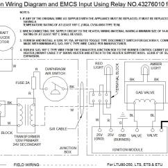 Dayton Gas Heater Wiring Diagram Automotive Diagrams Download Unit Library