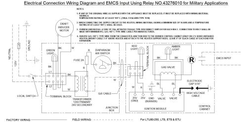 small resolution of wood stove control wiring diagram wood get free image gas heater wiring diagram ac wiring diagram