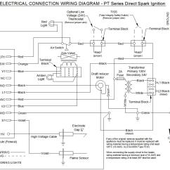 Industrial Wiring Diagram 2002 Nissan Xterra Stereo Electrical Drawing Details  The