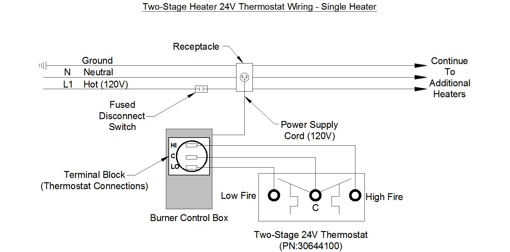 two stage thermostat wiring diagram reading one line electrical autocad library infrared industrial and commercial tube