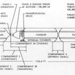 Modified Titan II Booster