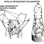 Panel Separation by Explosive Charge