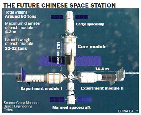 China Plans Next Manned Mission for Summer 2013