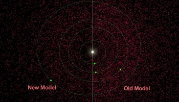 NASA's NEOWISE program in 2011 was used to detect asteroids over 330 feet. Each dot represents an asteroid, with the green dots representing the inner planets. NASA estimates over 19,000 such asteroids in our local area, the image compares NASAs old model of NEO detection with its new, NEOWISE, model (Credits: NASA).