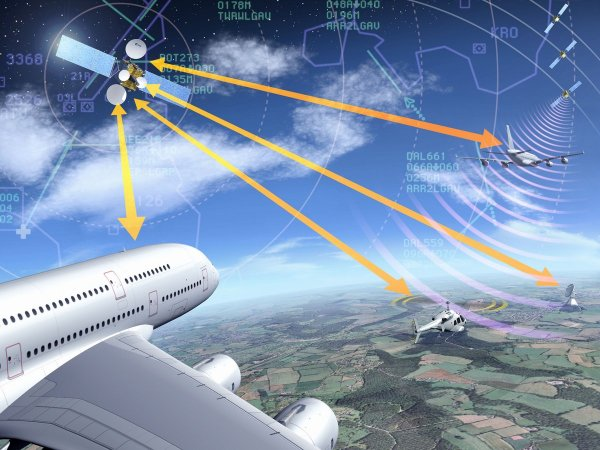 Communication Satellite System Aircraft