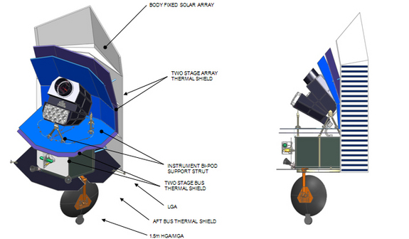 Sentinel IR Space Telescope to detect Near Earth Asteroids by the B612 Foundation (Credits: space.com)