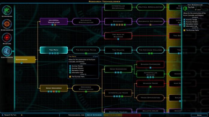 Exemplo de Tech Tree