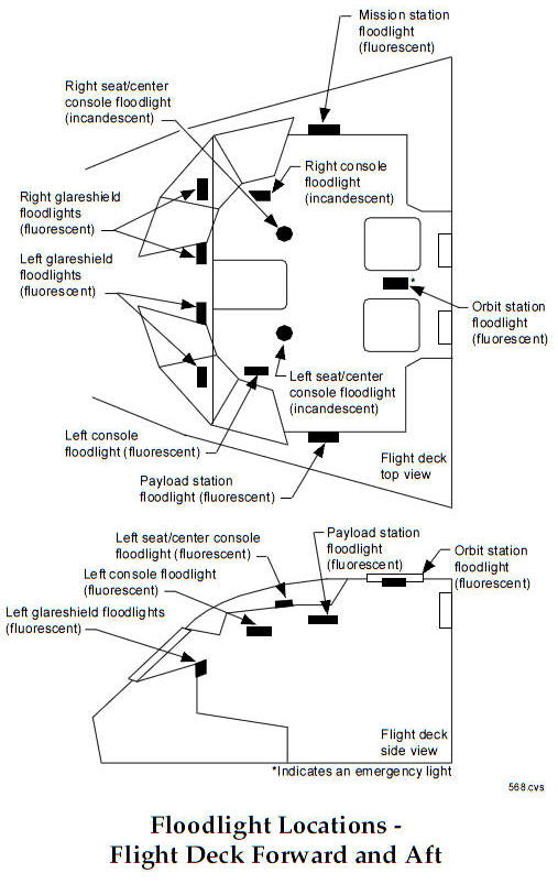 Space Shuttle Light System Schematics Index; Use this