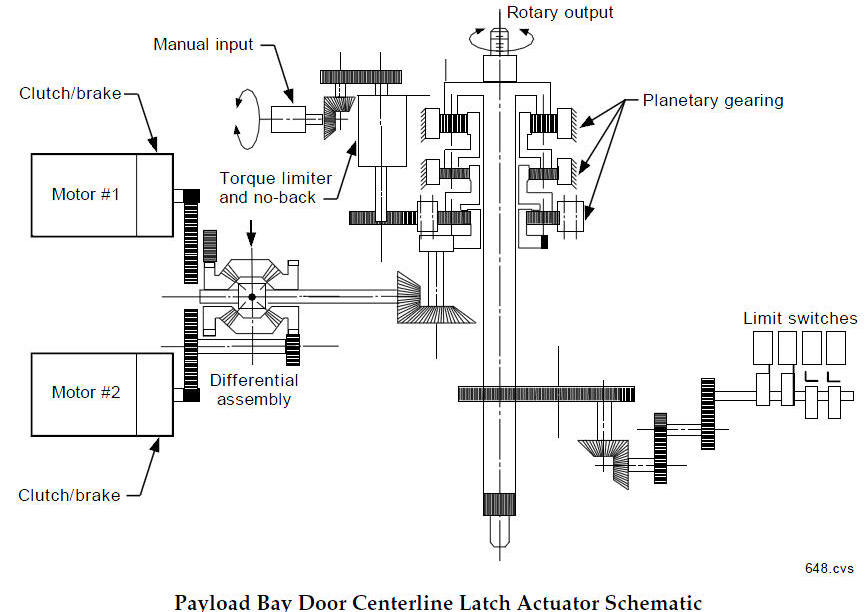 Space ShuttleMechanical System Schematics Index; Use this